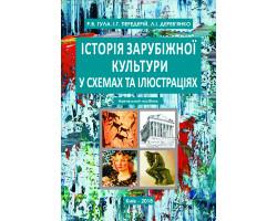 Історія зарубіжної культури у схемах та ілюстраціях: